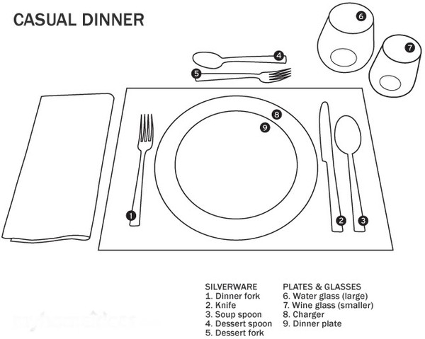 casual dinner set up | valentina expressions