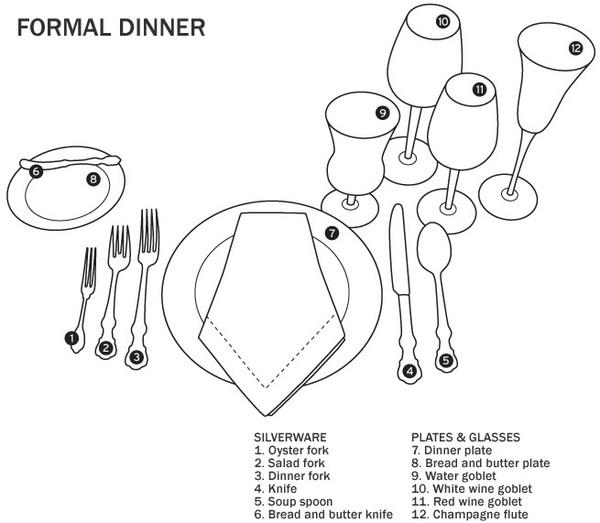 formal dinner set up | valentina expressions