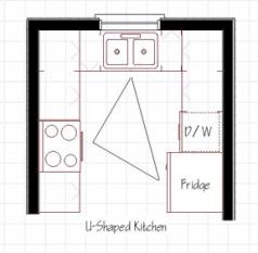 U-Shaped Kitchen Floor Plan