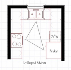 U-Shaped Kitchen Floor Plan